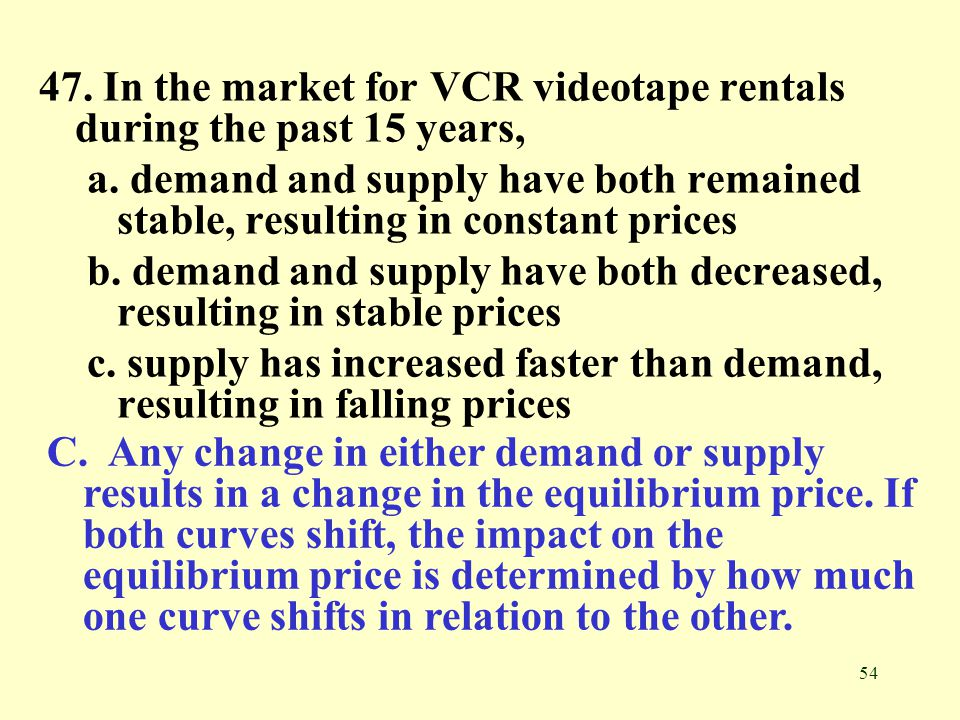 47. In the market for VCR videotape rentals during the past 15 years,