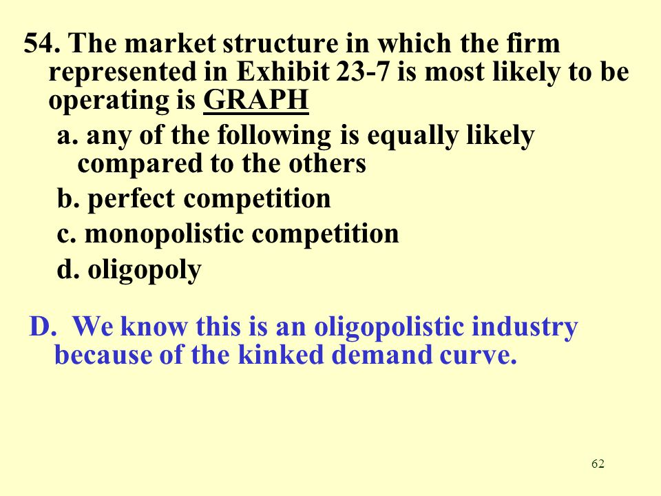 54. The market structure in which the firm represented in Exhibit 23-7 is most likely to be operating is GRAPH
