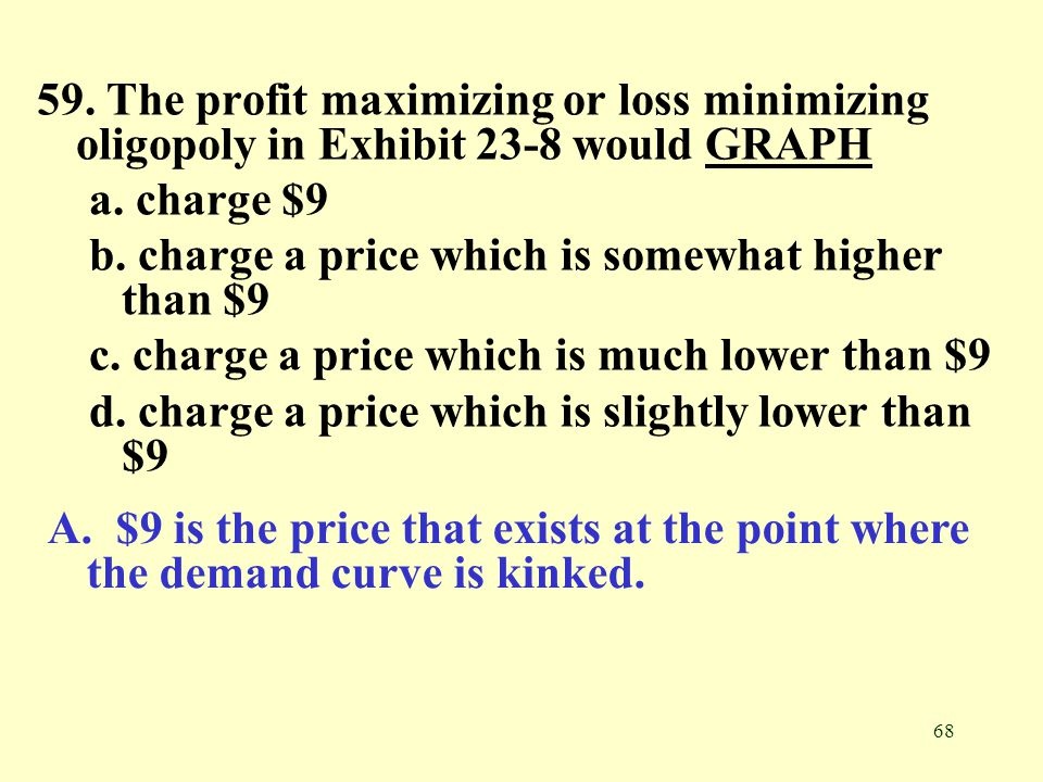 59. The profit maximizing or loss minimizing oligopoly in Exhibit 23-8 would GRAPH
