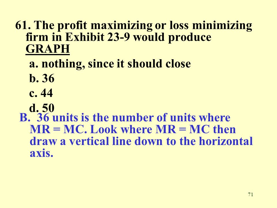 61. The profit maximizing or loss minimizing firm in Exhibit 23-9 would produce GRAPH