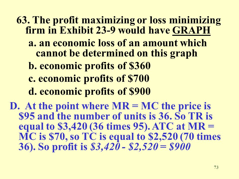 63. The profit maximizing or loss minimizing firm in Exhibit 23-9 would have GRAPH