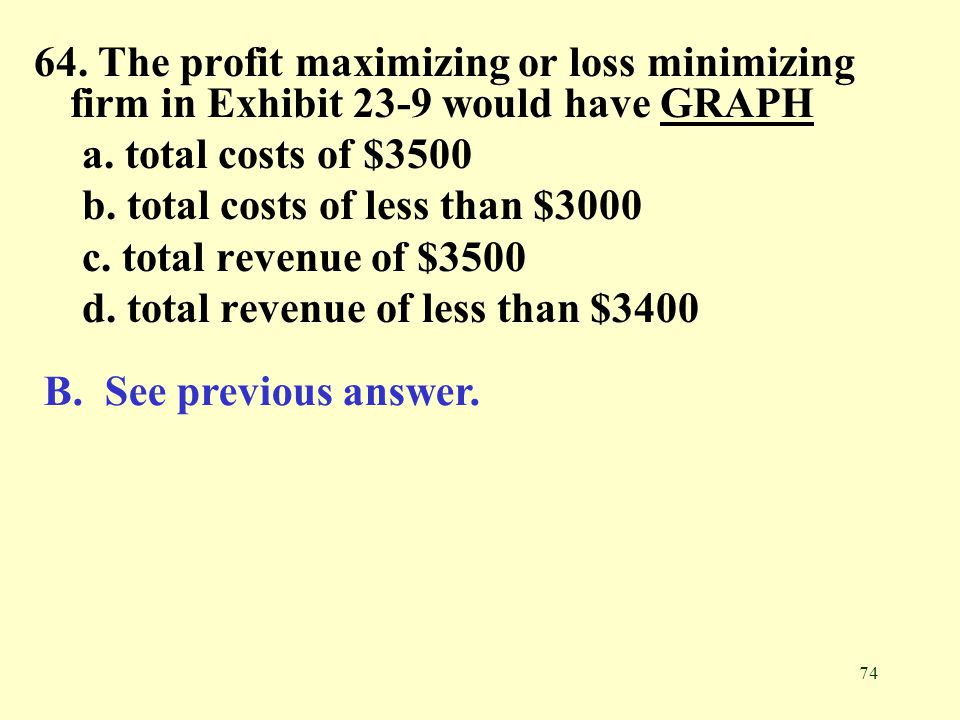 64. The profit maximizing or loss minimizing firm in Exhibit 23-9 would have GRAPH