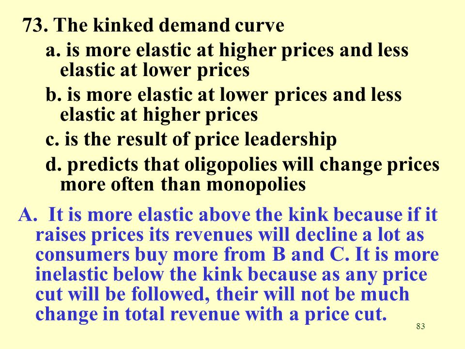 73. The kinked demand curve