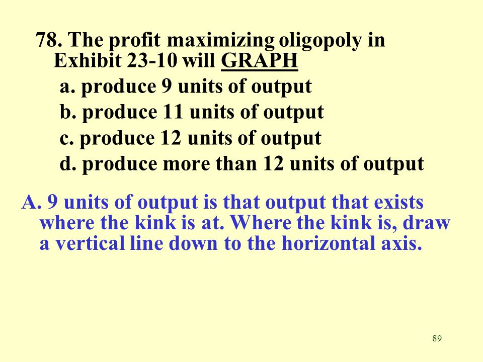 78. The profit maximizing oligopoly in Exhibit 23-10 will GRAPH
