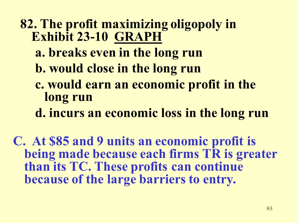 82. The profit maximizing oligopoly in Exhibit 23-10 GRAPH