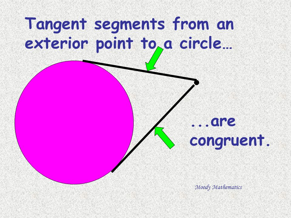 Tangent segments from an exterior point to a circle…