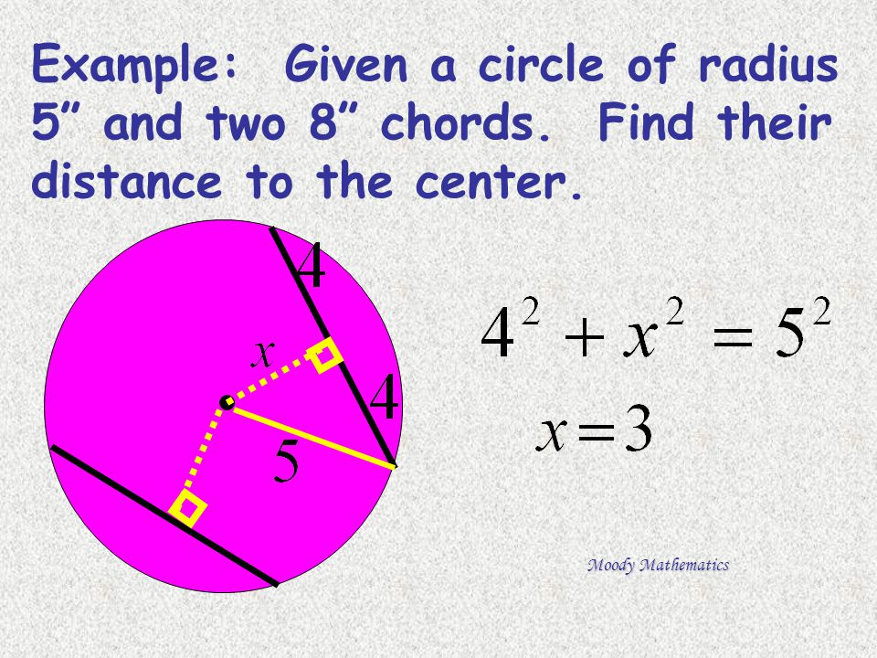 Example: Given a circle of radius 5 and two 8 chords