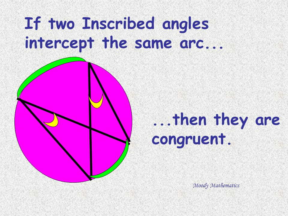 If two Inscribed angles intercept the same arc...