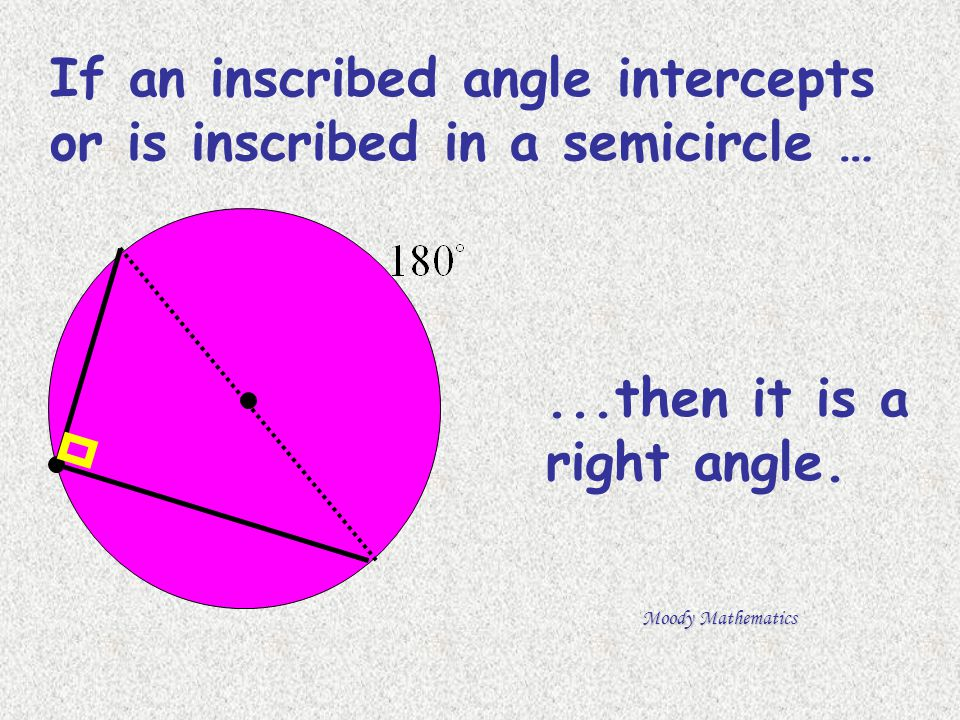 If an inscribed angle intercepts or is inscribed in a semicircle …