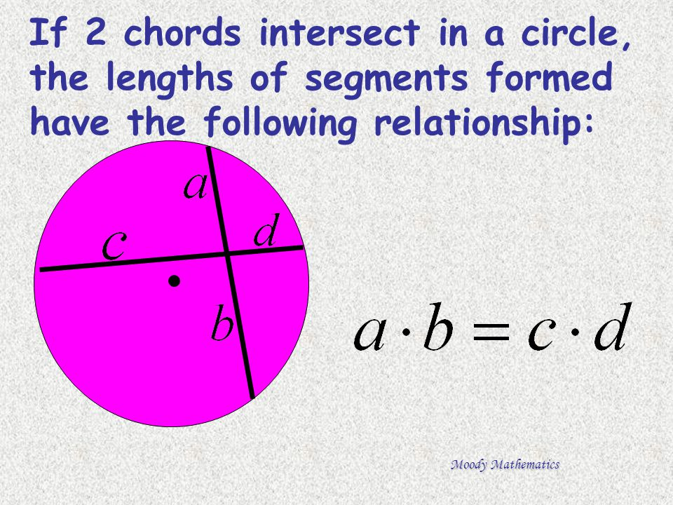 If 2 chords intersect in a circle, the lengths of segments formed have the following relationship: