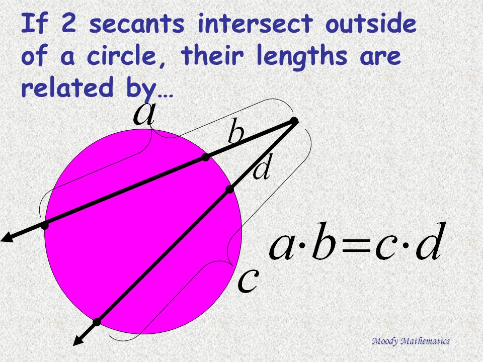 If 2 secants intersect outside of a circle, their lengths are related by…