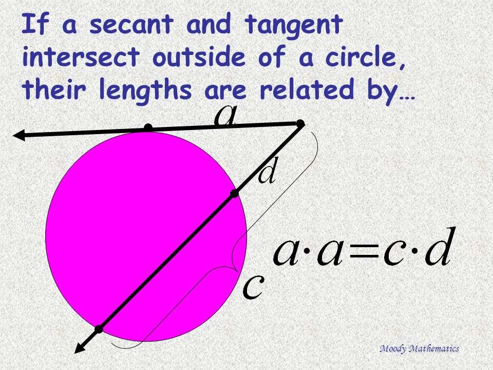 If a secant and tangent intersect outside of a circle, their lengths are related by…