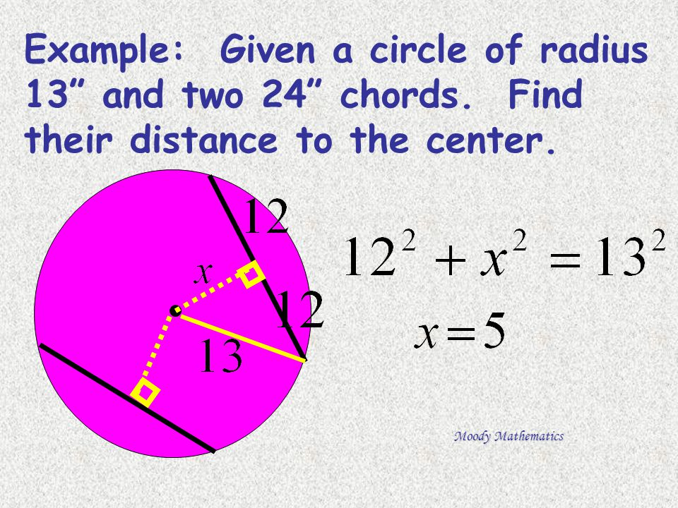 Example: Given a circle of radius 13 and two 24 chords