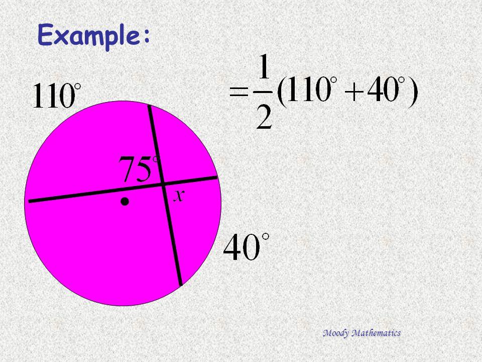 Example: Moody Mathematics