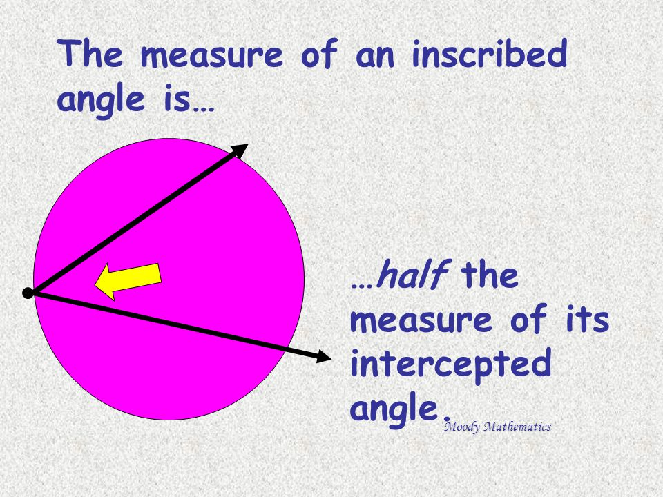The measure of an inscribed angle is…
