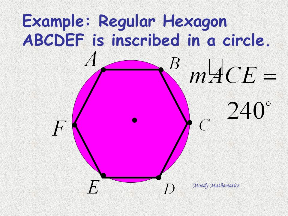 Example: Regular Hexagon ABCDEF is inscribed in a circle.