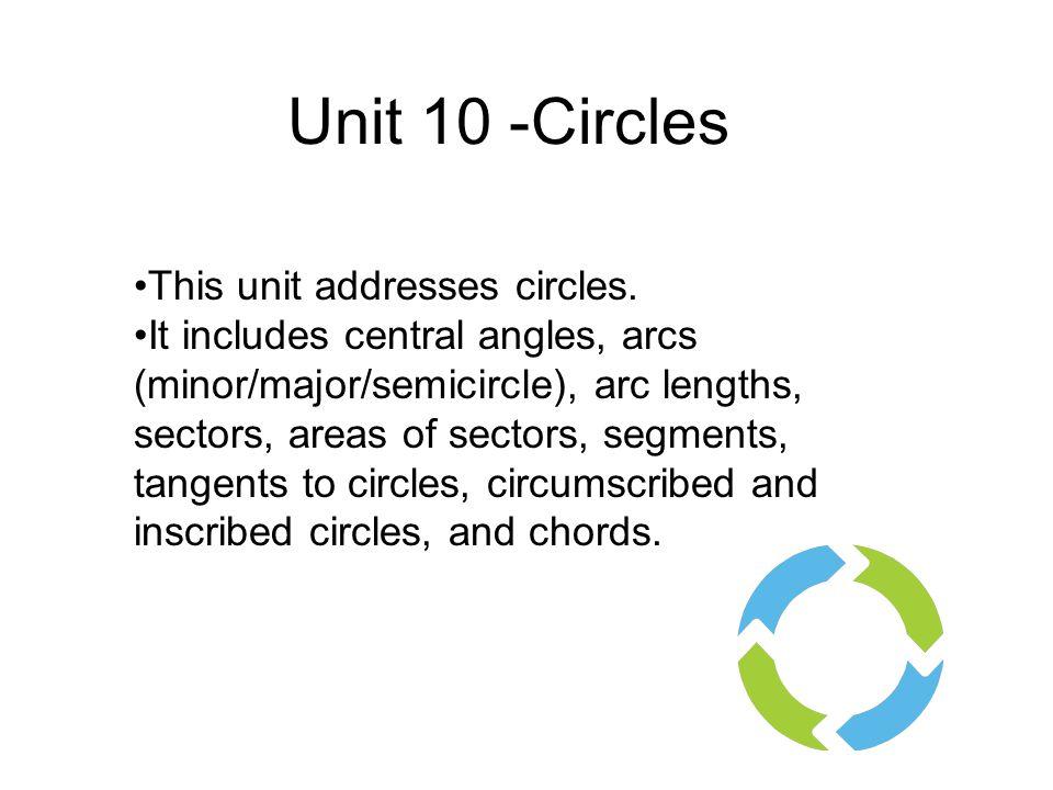 Unit 10 Circles This Unit Addresses Circles Ppt Video Online