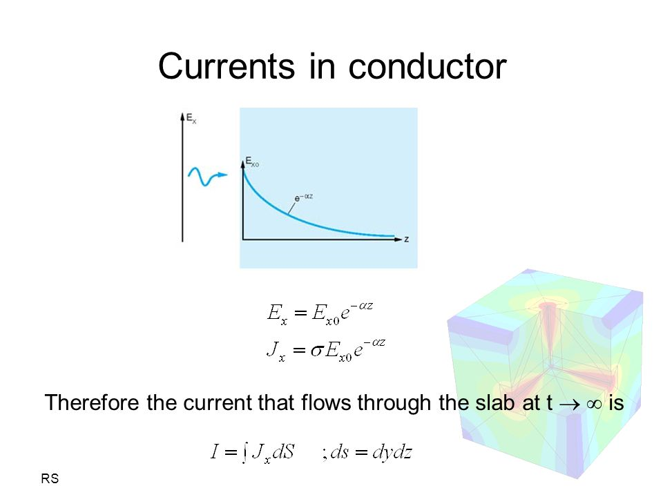 Currents in conductor Therefore the current that flows through the slab at t   is RS