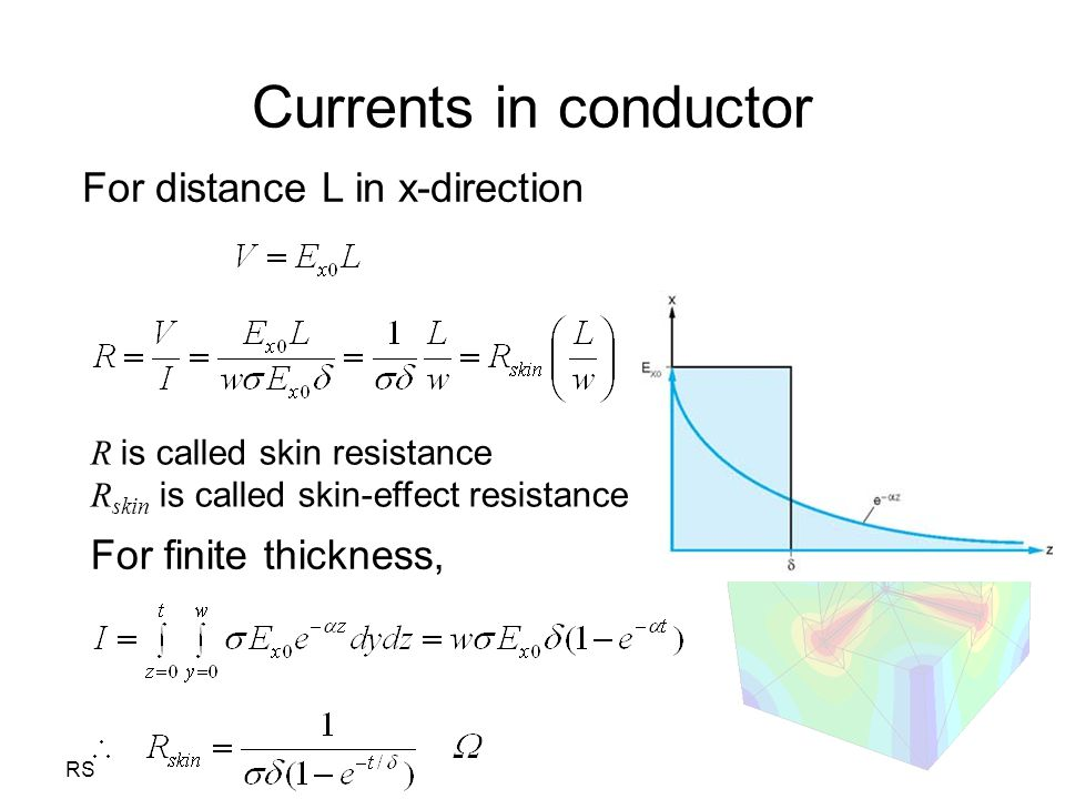 Currents in conductor For distance L in x-direction