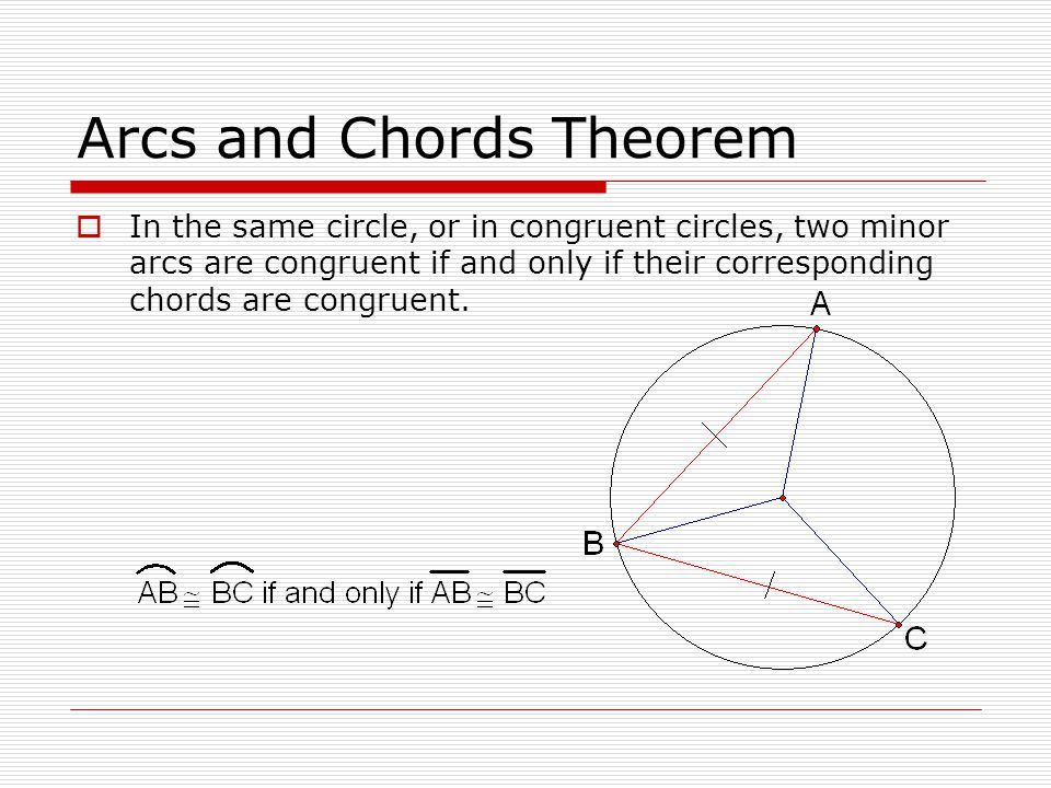 Arcs and Chords Theorem