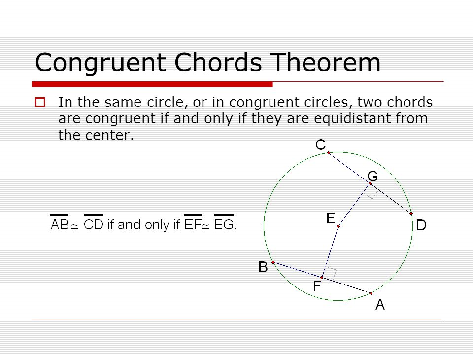 Congruent Chords Theorem