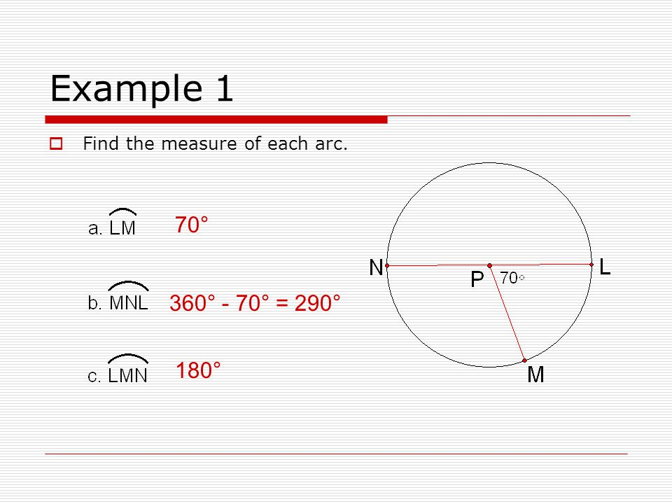 Example 1 Find the measure of each arc. 70° 360° - 70° = 290° 180°
