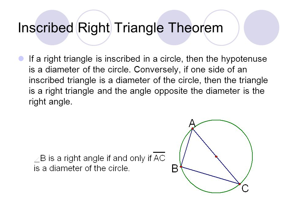 Inscribed Right Triangle Theorem
