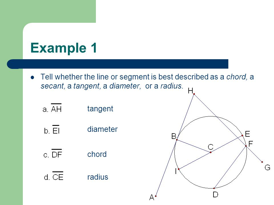 Example 1 Tell whether the line or segment is best described as a chord, a secant, a tangent, a diameter, or a radius.