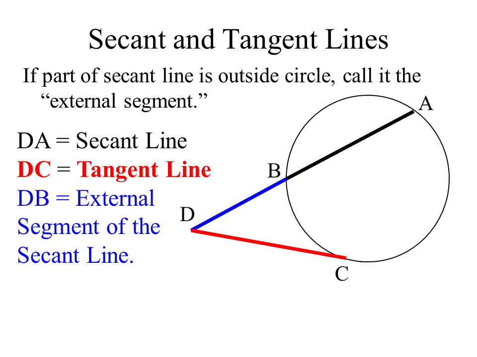 Secant and Tangent Lines
