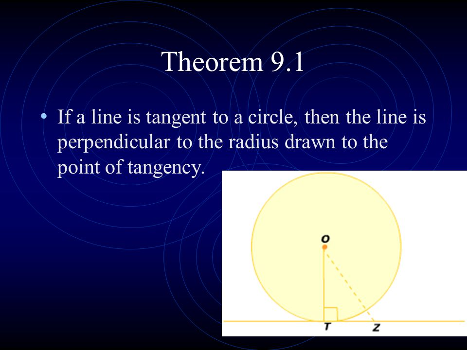 Theorem 9.1 If a line is tangent to a circle, then the line is perpendicular to the radius drawn to the point of tangency.