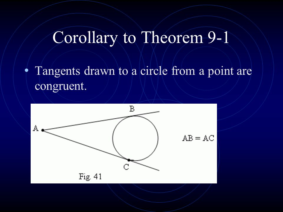 Corollary to Theorem 9-1 Tangents drawn to a circle from a point are congruent.