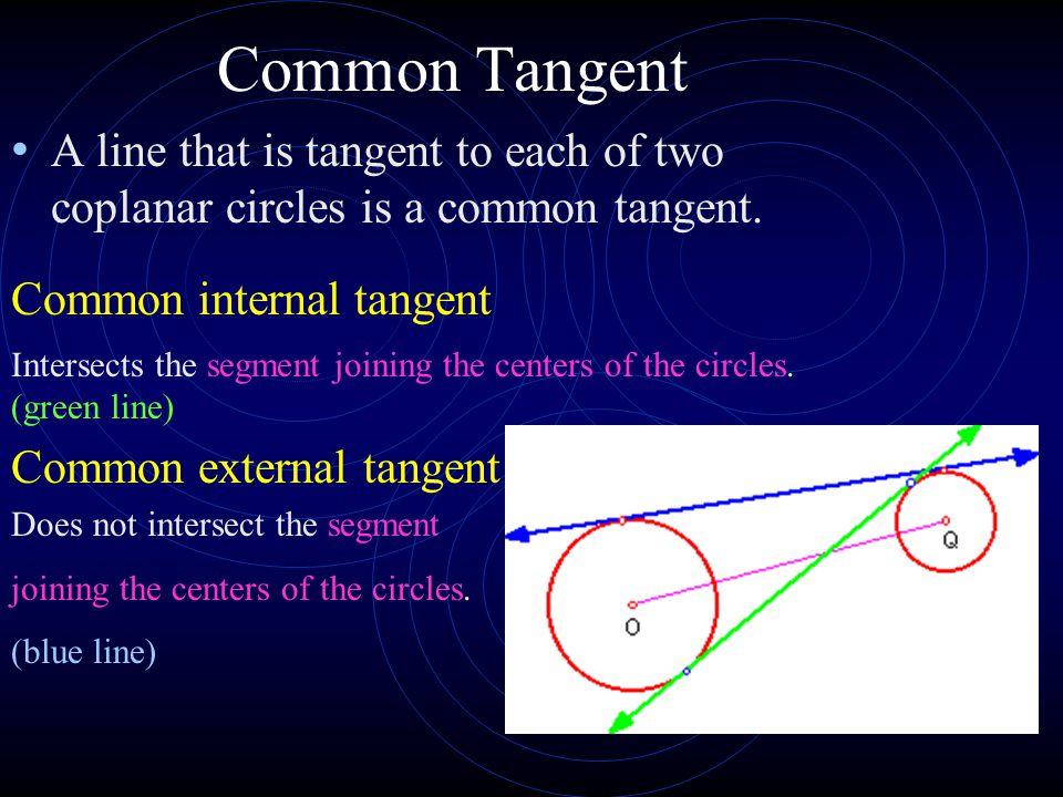 Common Tangent A line that is tangent to each of two coplanar circles is a common tangent. Common internal tangent.