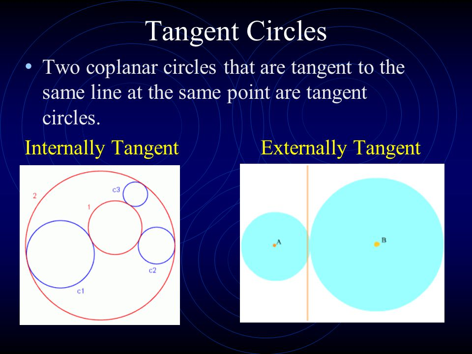 Tangent Circles Two coplanar circles that are tangent to the same line at the same point are tangent circles.