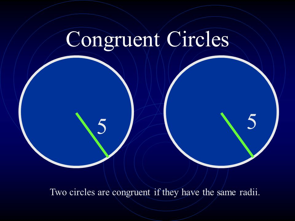 Congruent Circles 5 5 Two circles are congruent if they have the same radii.