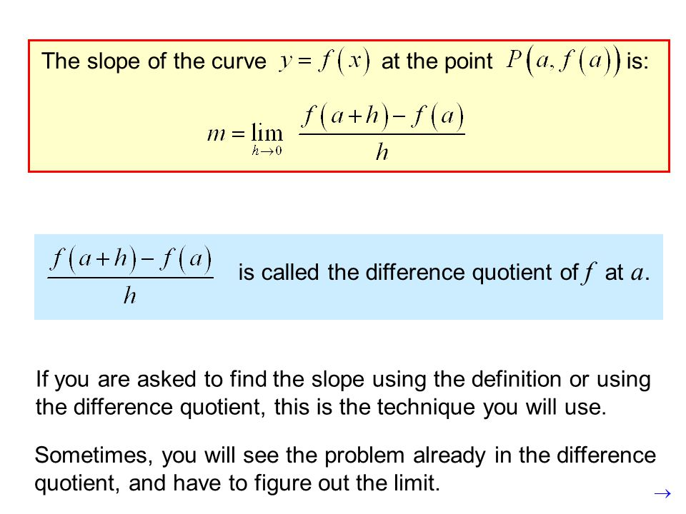 The slope of the curve at the point is: