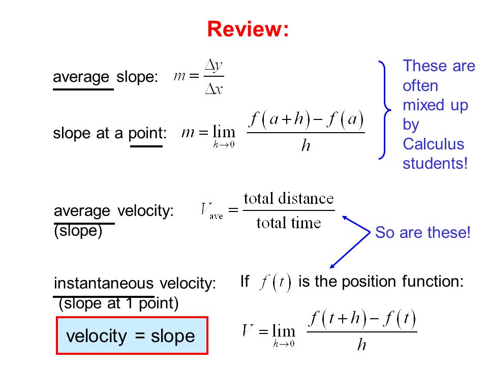 Review: velocity = slope