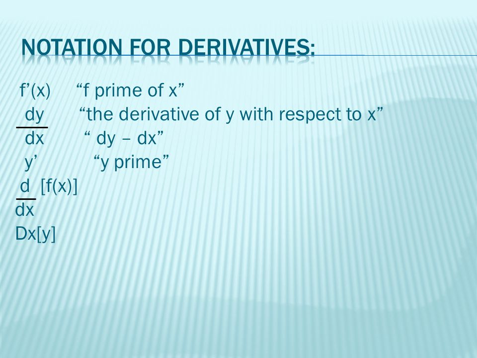 Notation for derivatives: