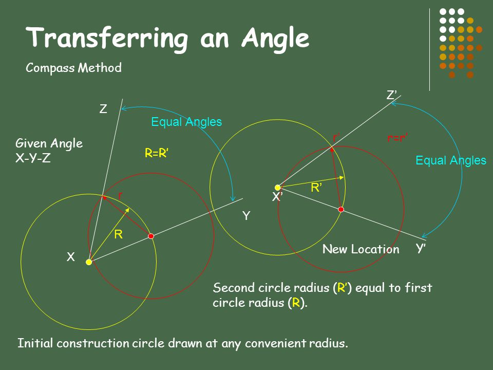 Transferring an Angle Compass Method Z' Z Equal Angles r' r=r'