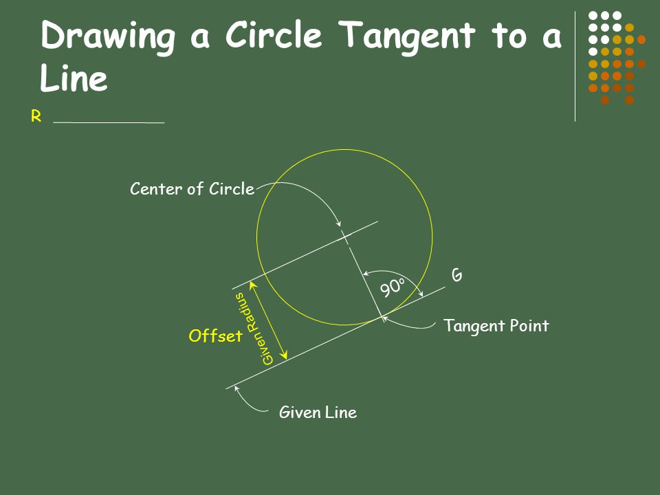 Drawing a Circle Tangent to a Line