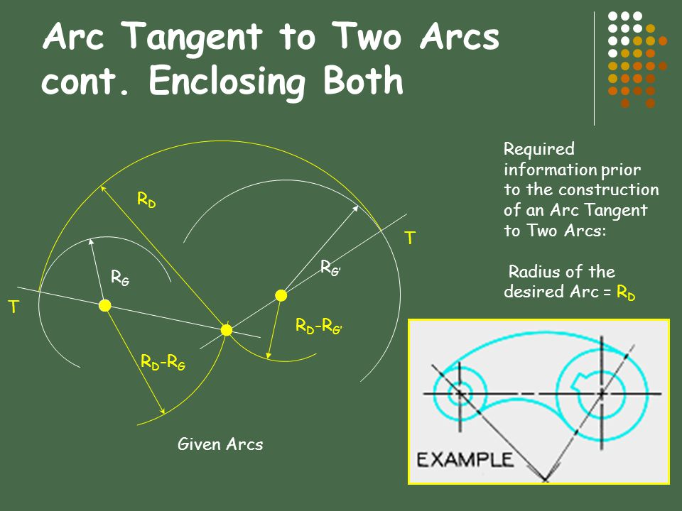 Arc Tangent to Two Arcs cont. Enclosing Both