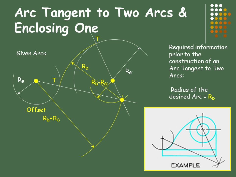 Arc Tangent to Two Arcs & Enclosing One