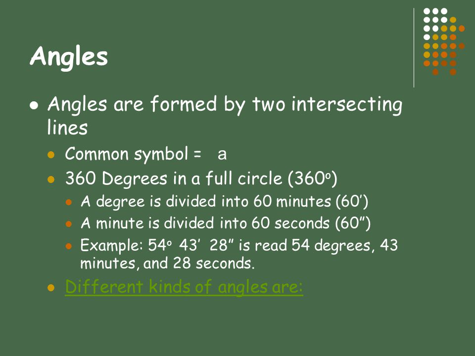Angles Angles are formed by two intersecting lines Common symbol = a