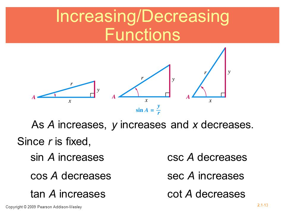 Increasing/Decreasing Functions