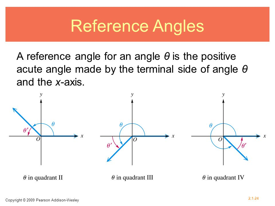 Reference Angles A reference angle for an angle θ is the positive acute angle made by the terminal side of angle θ and the x-axis.