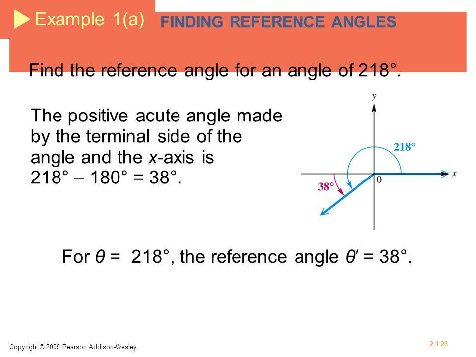 For θ = 218°, the reference angle θ′ = 38°.