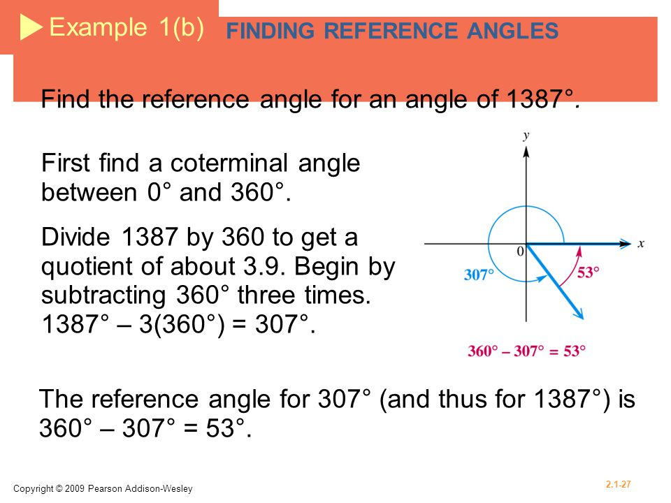 Find the reference angle for an angle of 1387°.