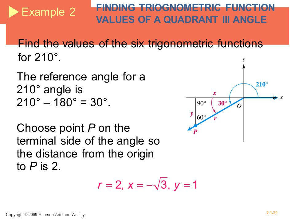 Find the values of the six trigonometric functions for 210°.