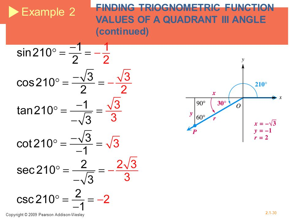 Example 2 FINDING TRIOGNOMETRIC FUNCTION VALUES OF A QUADRANT III ANGLE (continued) Copyright © 2009 Pearson Addison-Wesley.