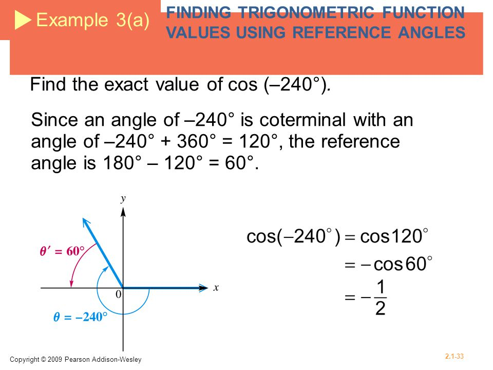 Find the exact value of cos (–240°).