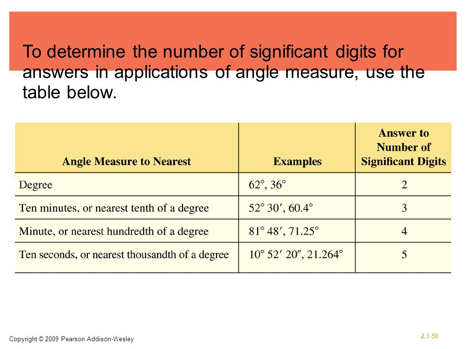 To determine the number of significant digits for answers in applications of angle measure, use the table below.